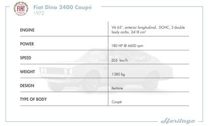 Speed Dino Torino